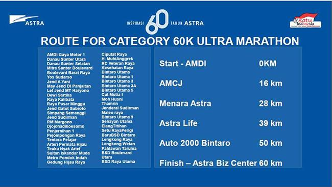 Rute Kategori 60K-a
